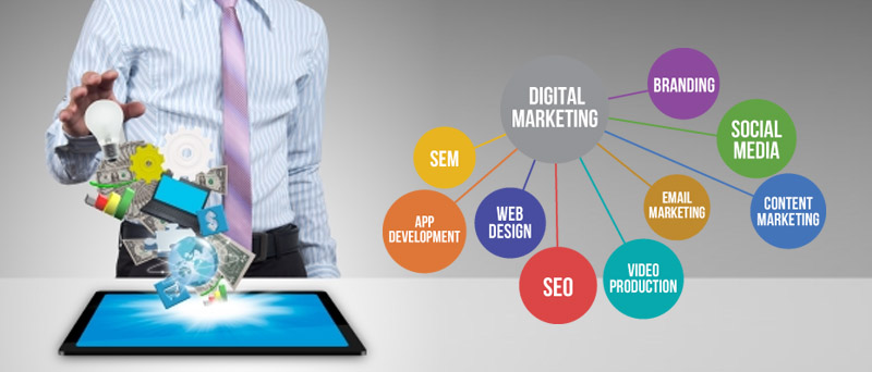 Digital-Marketing-Strategies