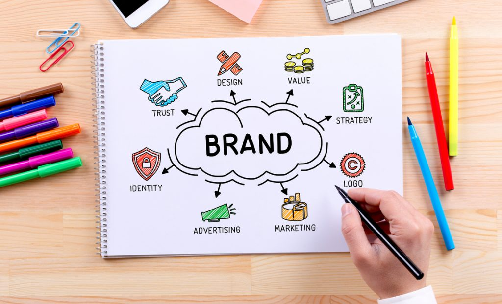 brand agency in Malaysia